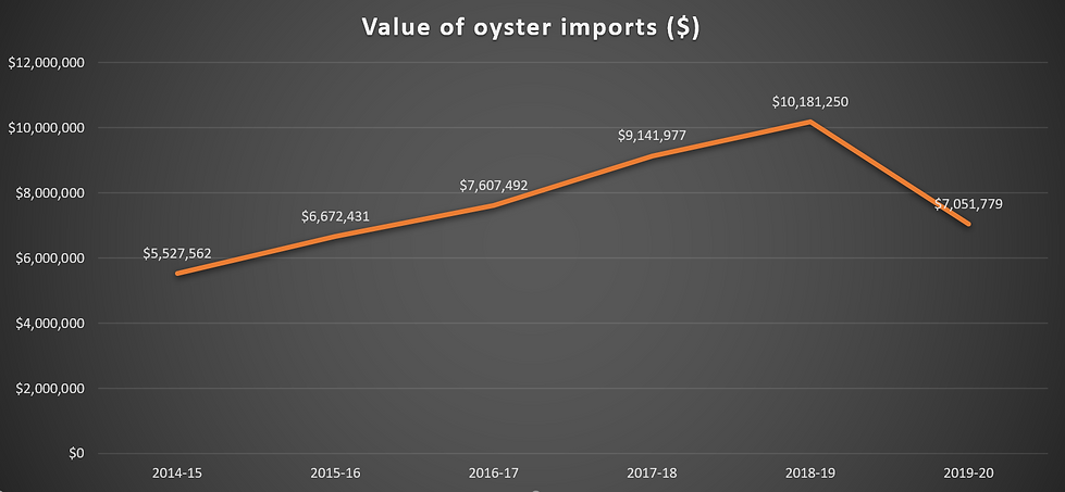 value of imports 2020.PNG