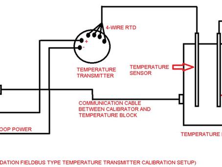 CALIBRATION OF FIELDBUS TYPE TEMPERATURE TRANSMITTER :