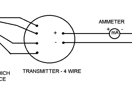CALIBRATION OF TEMPERATURE TRANSMITTER (RTD) :