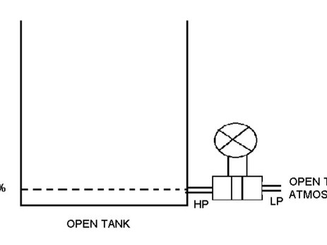 Calibration Of The DP (Differential Pressure) Level Transmitter :