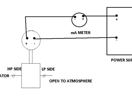 CALIBRATION OF ANALOG DP TRANSMITTER :