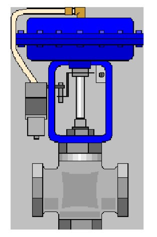 BASICS OF THE CONTROL VALVE (Parts, types of control valve) :