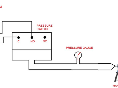 CALIBRATION OF THE PRESSURE SWITCH :