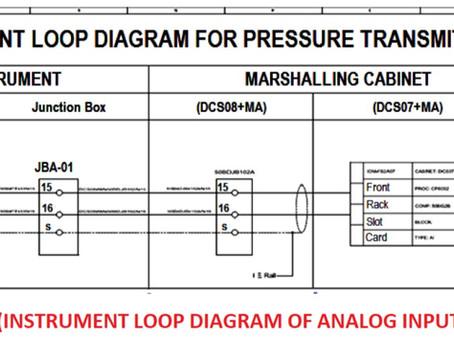 What Instrumentation Loop Diagram Is (LOOP DIAGRAM)?