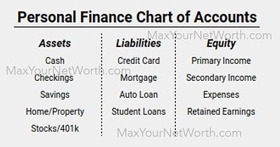 chart of accounts.png
