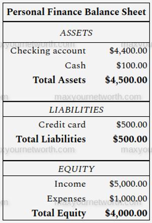 balance sheet example.png