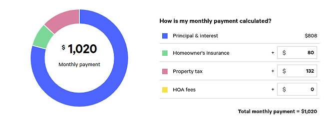 monthly mortgage pmt.png