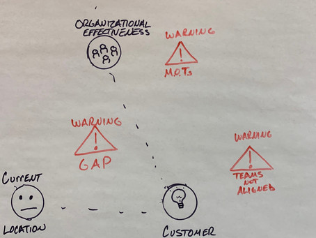Human Centered Design as a Map for Your Innovation Journey