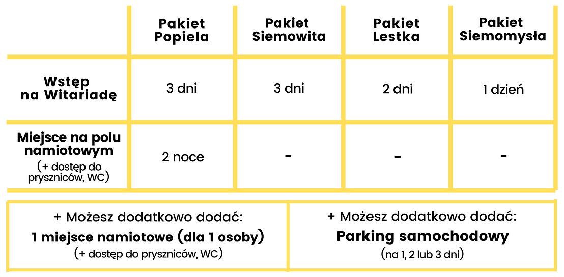 Pakiet Pop (3) (1).png
