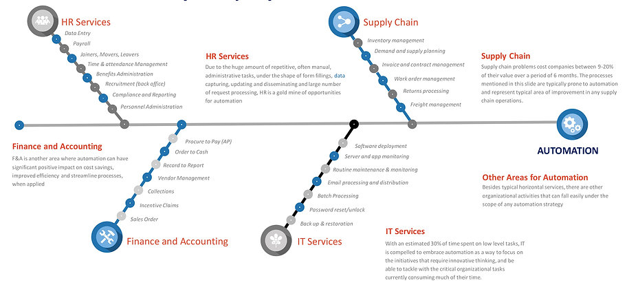 UI_path_timeline.jpg