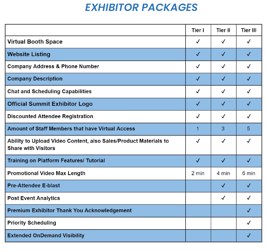Exhibitor chart.png