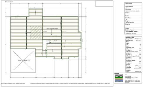 Sample Residence Plot