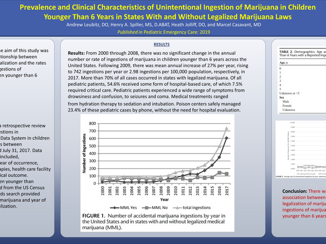 Research - Joliff poster - Marijuana in