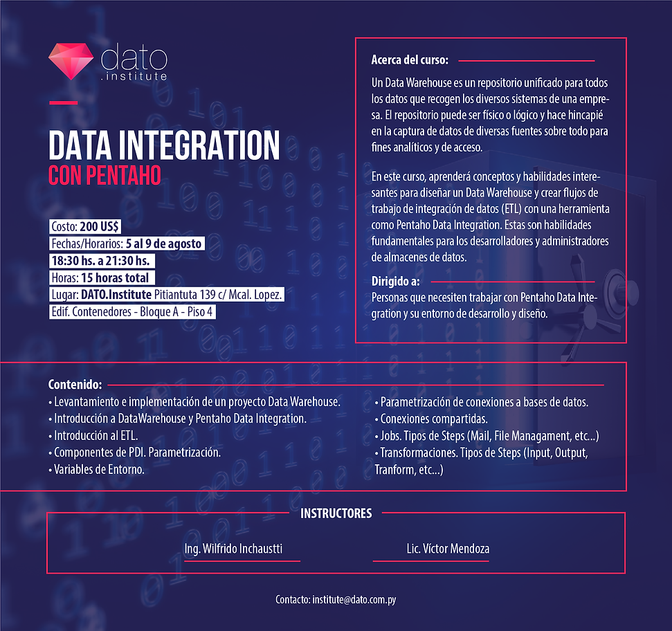 Flyers - Data Integration.png