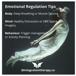@integrationtherapy.ca.png