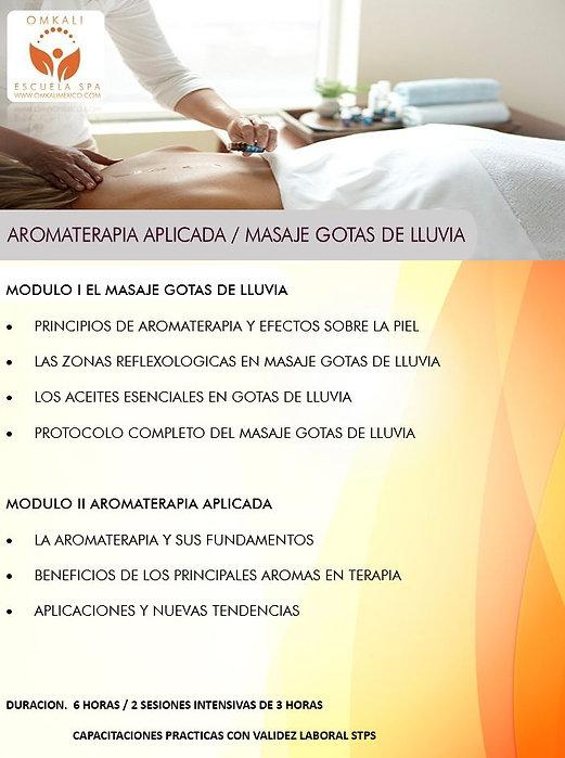 GOTAS DE LLUVIA.jpg