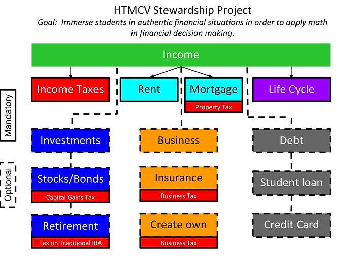 stewardship-diagram-1_orig.jpg