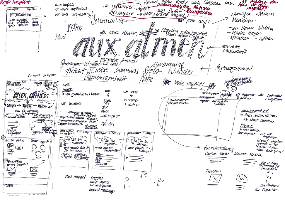auxatmen_brainstorming.png
