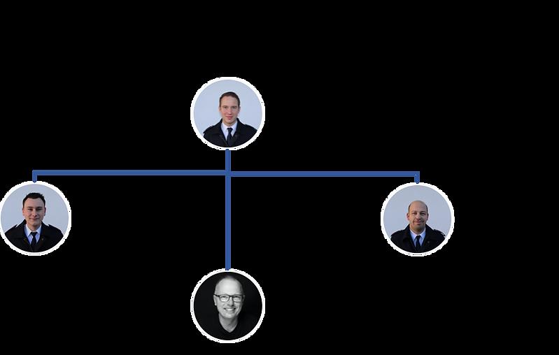 Organigramm Löschgruppe.png