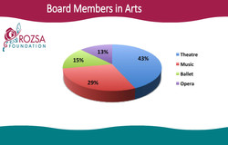 Presentation Boards Arts Org Rozsa Template_Page_12