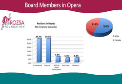 Presentation Boards Arts Org Rozsa Template_Page_18