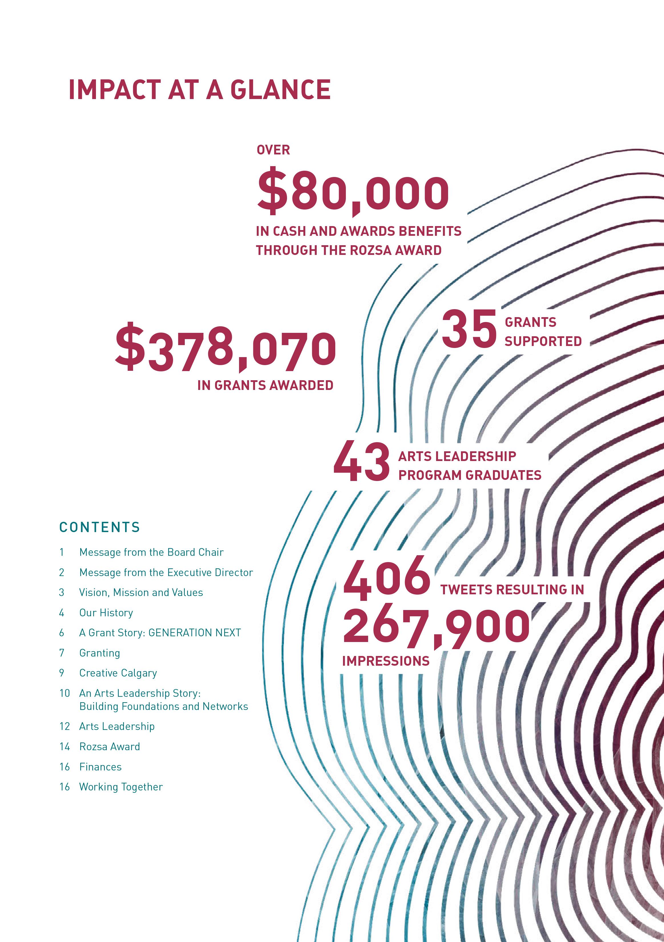 2018 Rozsa Foundation Annual Report-2