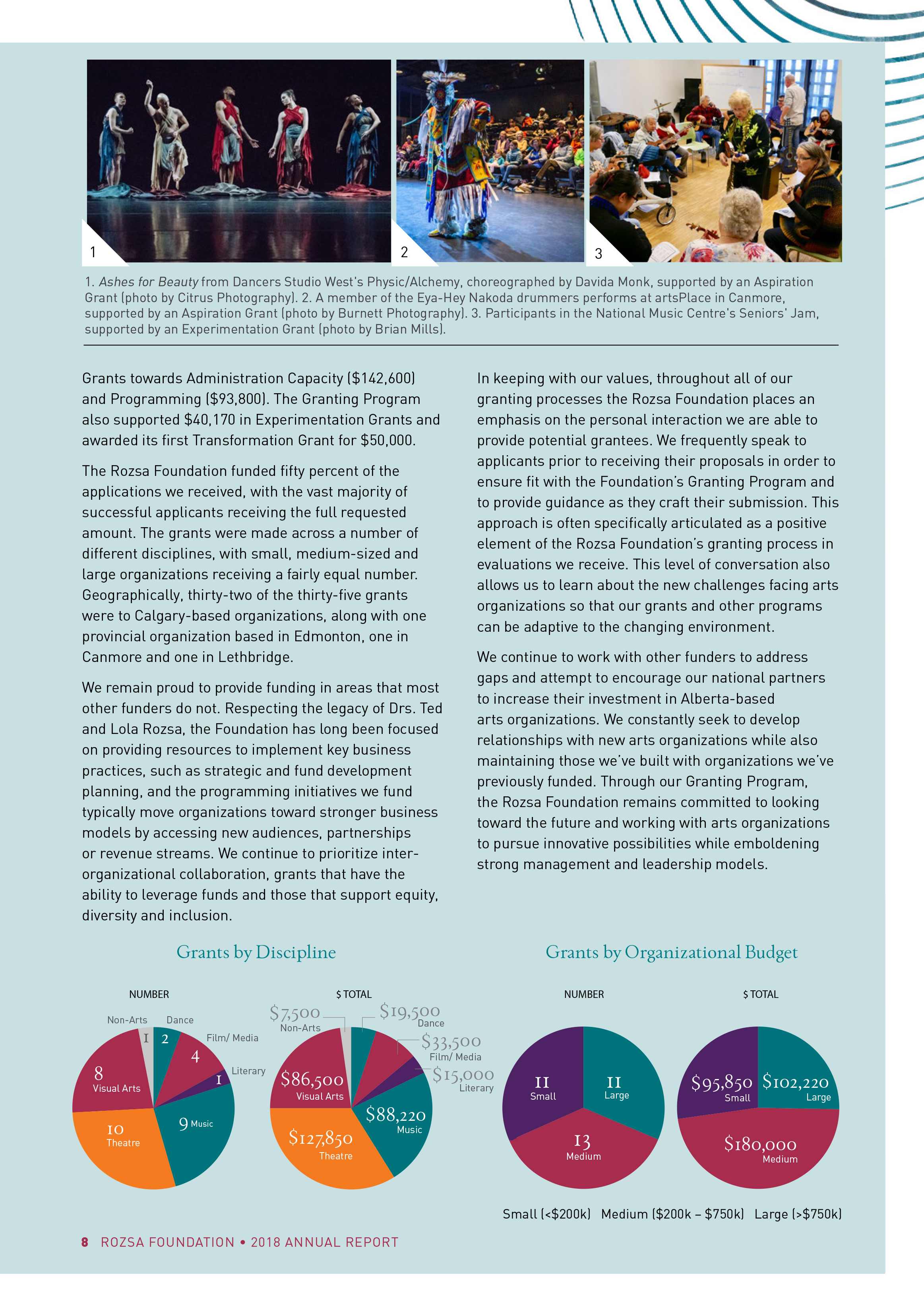 2018 Rozsa Foundation Annual Report-10