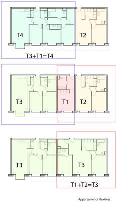 appartements flexibles.jpg