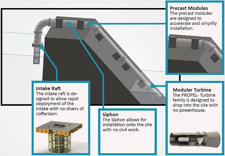 Propel Hydro System_edited.png