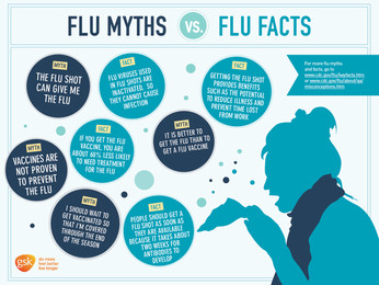 Workplace Flu vaccination is a smart investment.