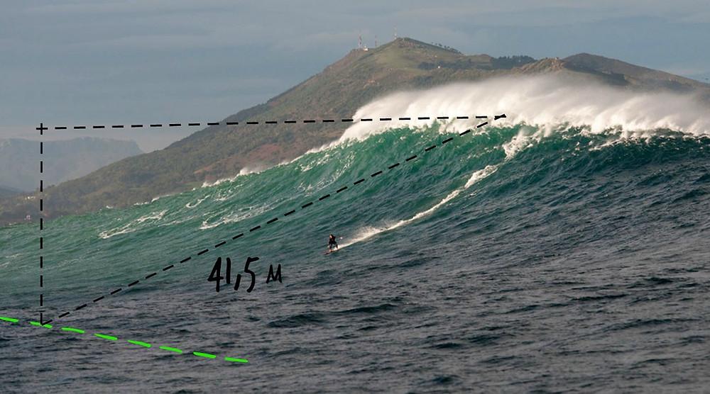 Определить высоту такой волны сложно
