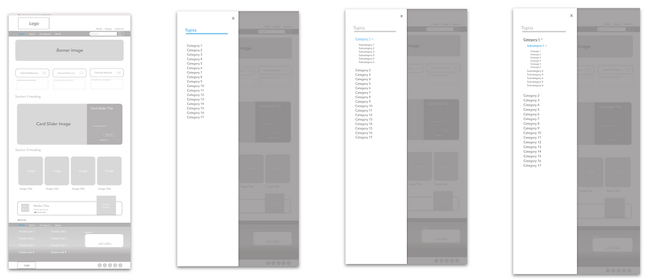 wireframe version a.png