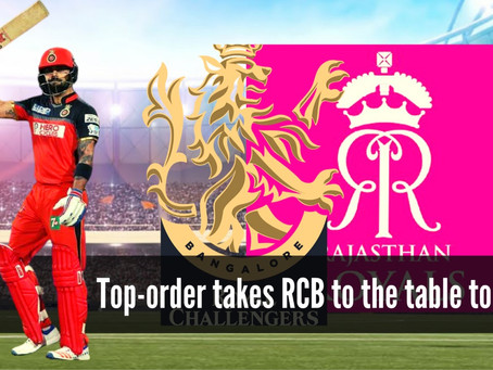 RCB vs RR: Top-order takes RCB to the tabletop