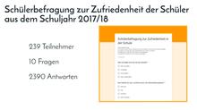 Ergebnis der Umfrage zur Schülerzufriedenheit Schuljahr 2017/18