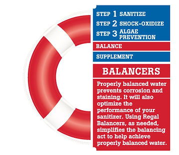 label-balancers.jpg