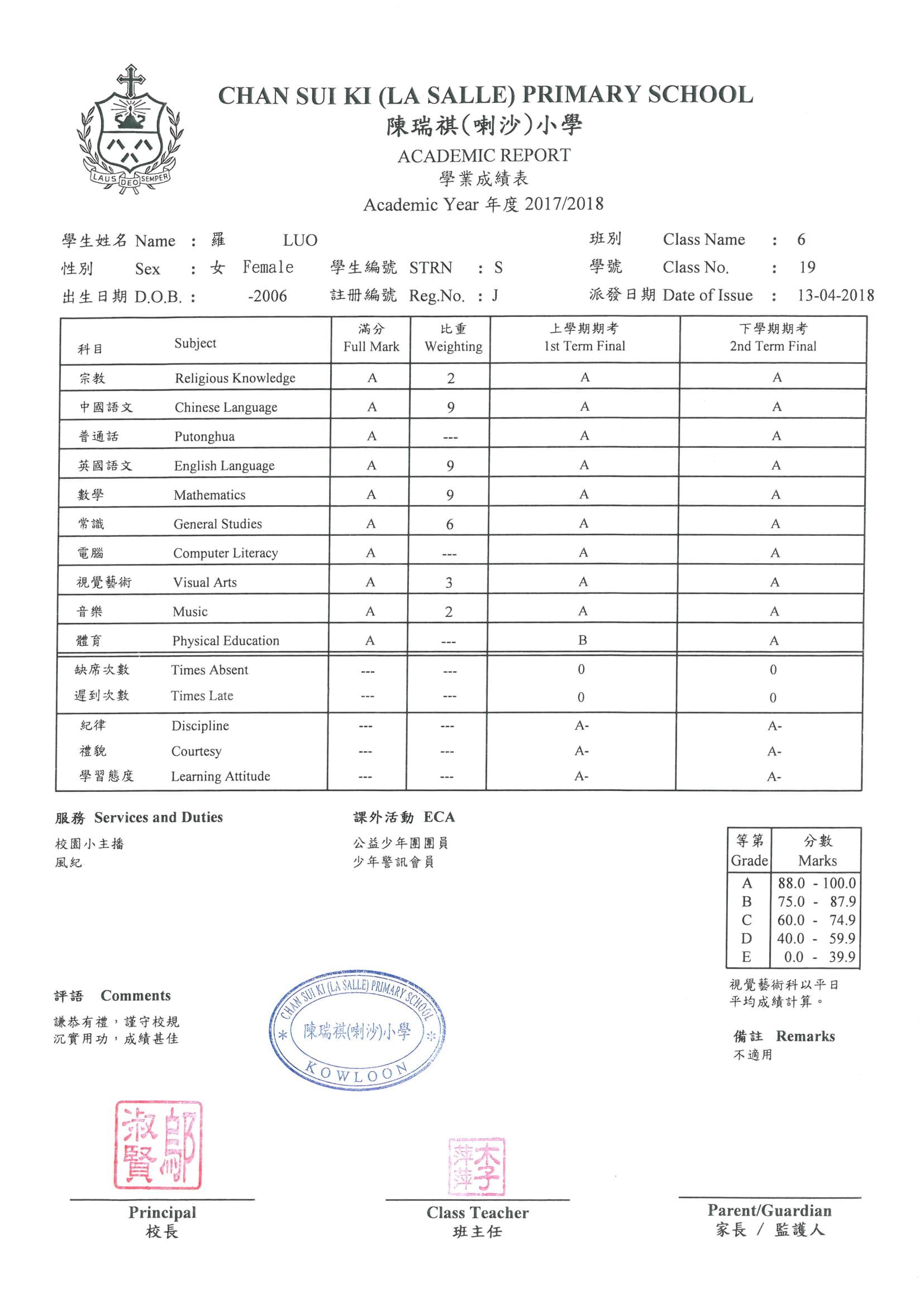 陳 羅 P6-1