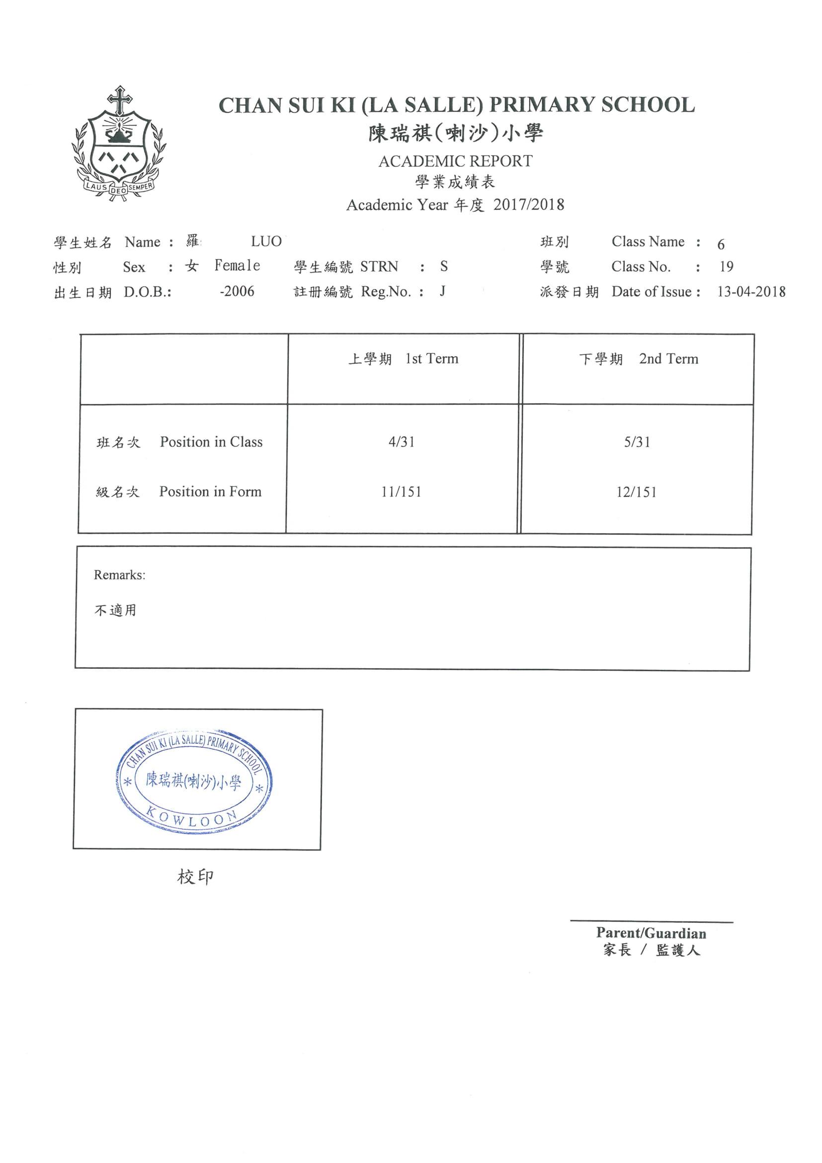 陳 羅 P6-2