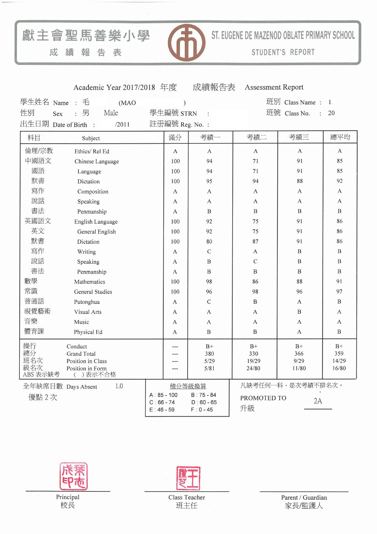 善 毛 P1 成績表 (全年)-1