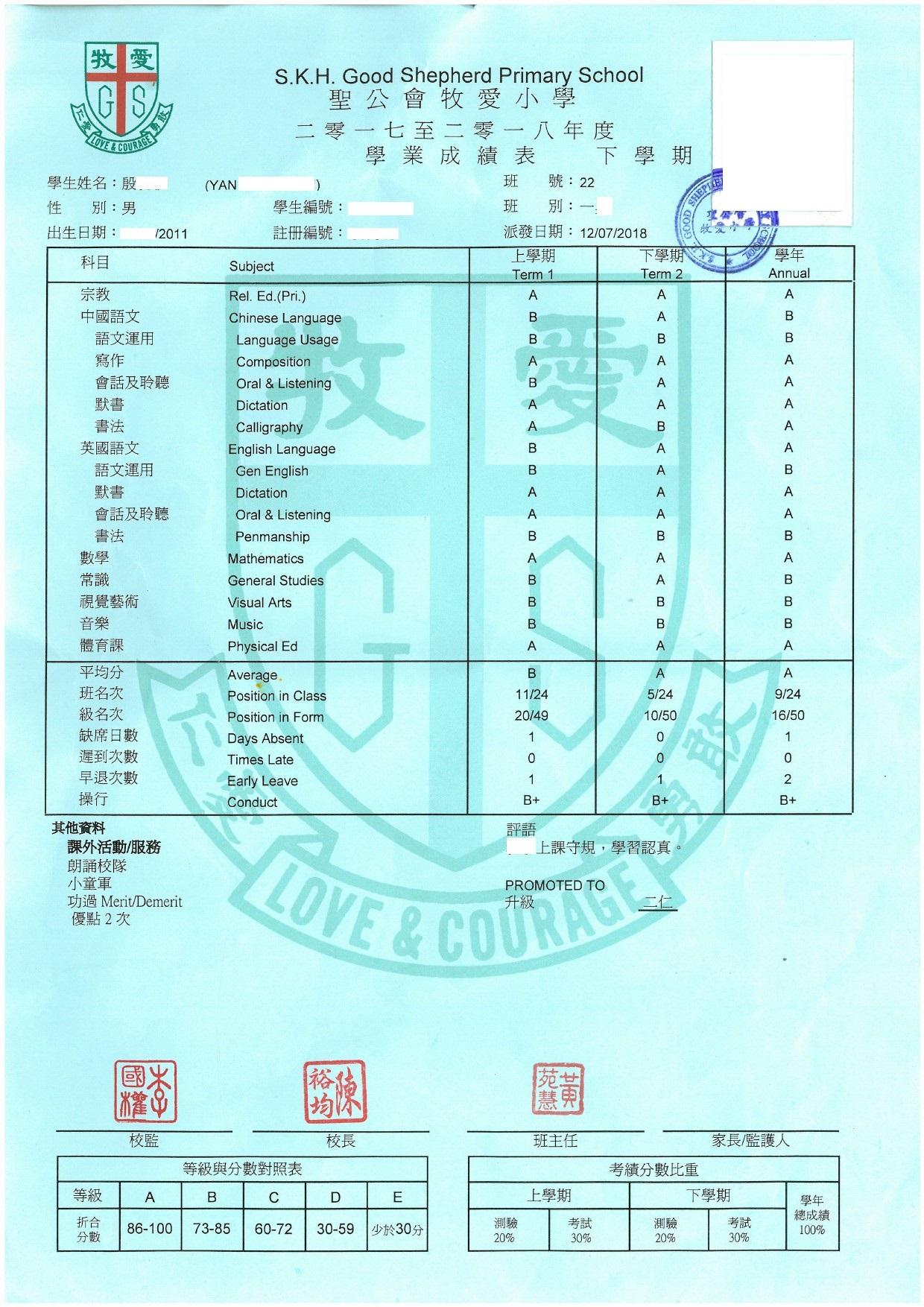 牧 殷 P1 全年 成績表-1
