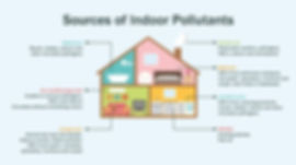 Indoor Air Quality Infographic 3.jpg
