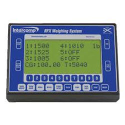 HH60 RFX Indicator