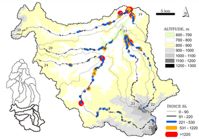 River Profile Analysis