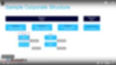 Acumatica 2018R1 - tenants - companies -