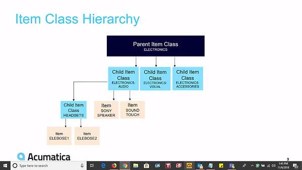 Item Class Hierachy.jpg