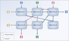 Generic machine shop flow.jpg
