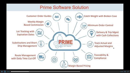 Nexvue Prime Foodservice ERP Unique feat