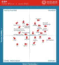 Nucleus Research award June 2020 Acumati