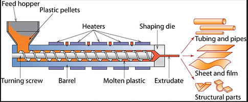 Extrusion machine.jpg