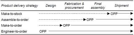 Manuf methods comparison.jpg