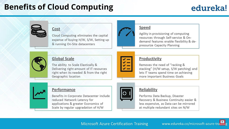 Benefits of Cloud Computing.jpg